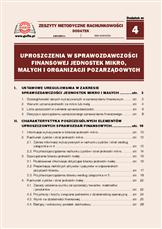 Uproszczenia w sprawozdawczości finansowej jednostek mikro, małych i organizacji pozarządowych